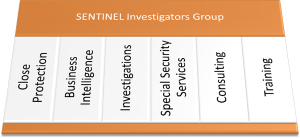 Sentinel Investigators Group - Close Protection, Business Intelligence, Investigations, Special Security Services, Comsulting, Training